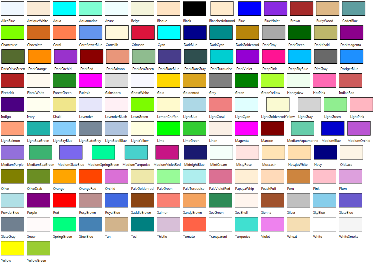 #220 – Using the Predefined Colors | 2,000 Things You ...