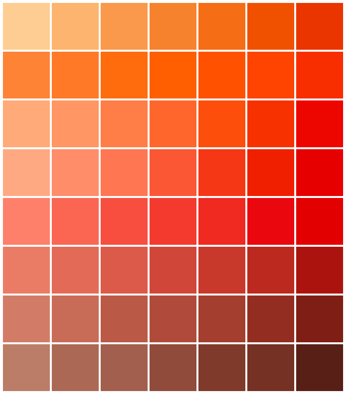 Colors 2 000 things you should know about wpf for Orange colour things